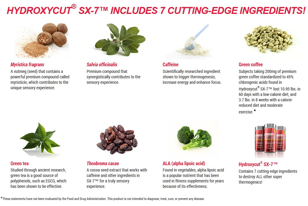 Hydroxycut ingredienten