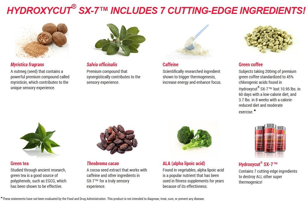 Hydroxycut ingredienten