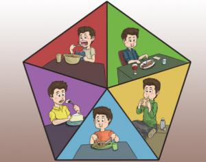 Vaker eten per dag