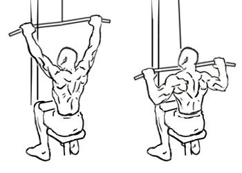 Front pull down rugoefening uitleg