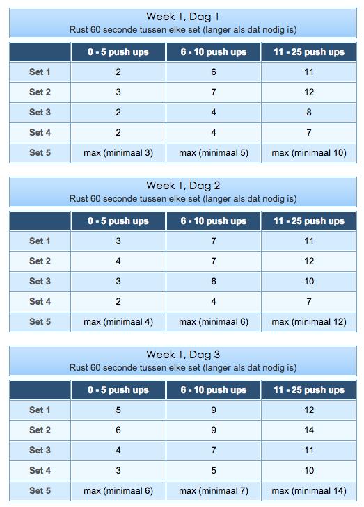 Opdruk schema week 1