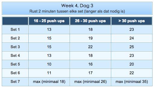 Opdruk schema week 4