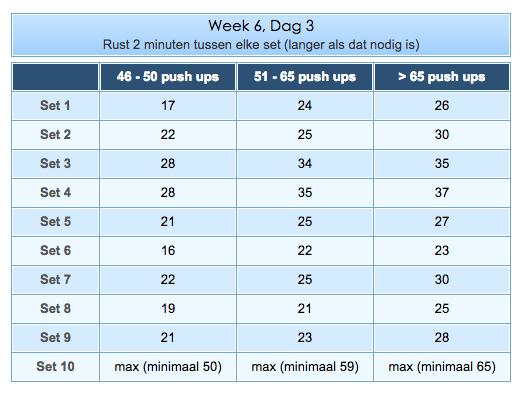 Opdruk schema week 6-2