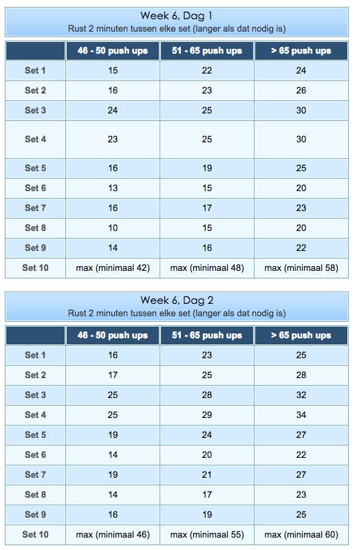 Opdruk schema week 6