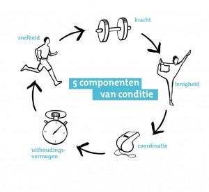 Conditie training