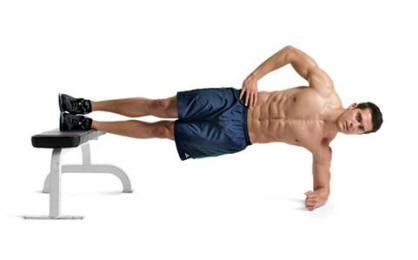 Core spieren trainen