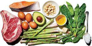 ketogieen dieet